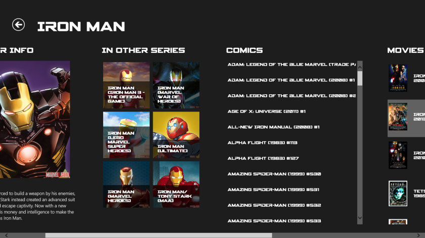Detalles de un personaje, en este caso, Iron Man